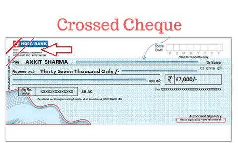Crossed Check