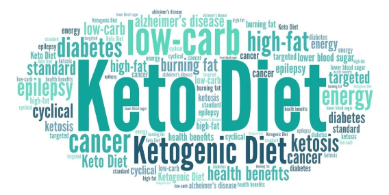 Best Keto Diet Foods and Meals
