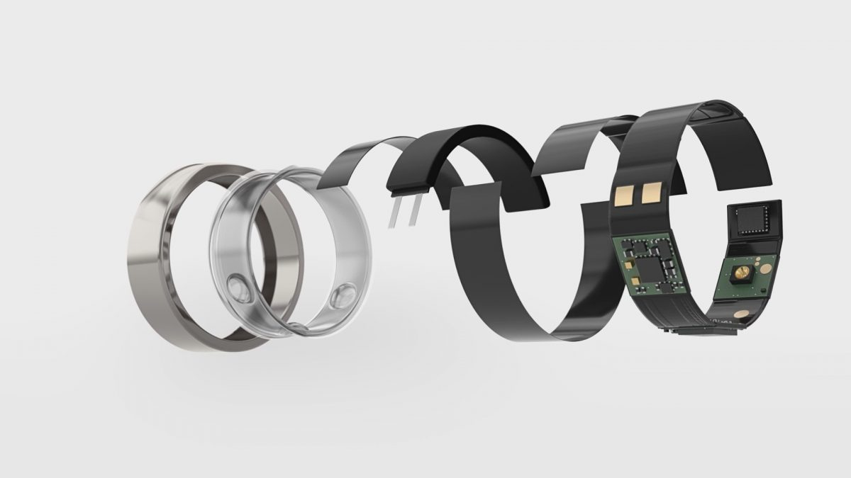 Technology behind the Oura ring.