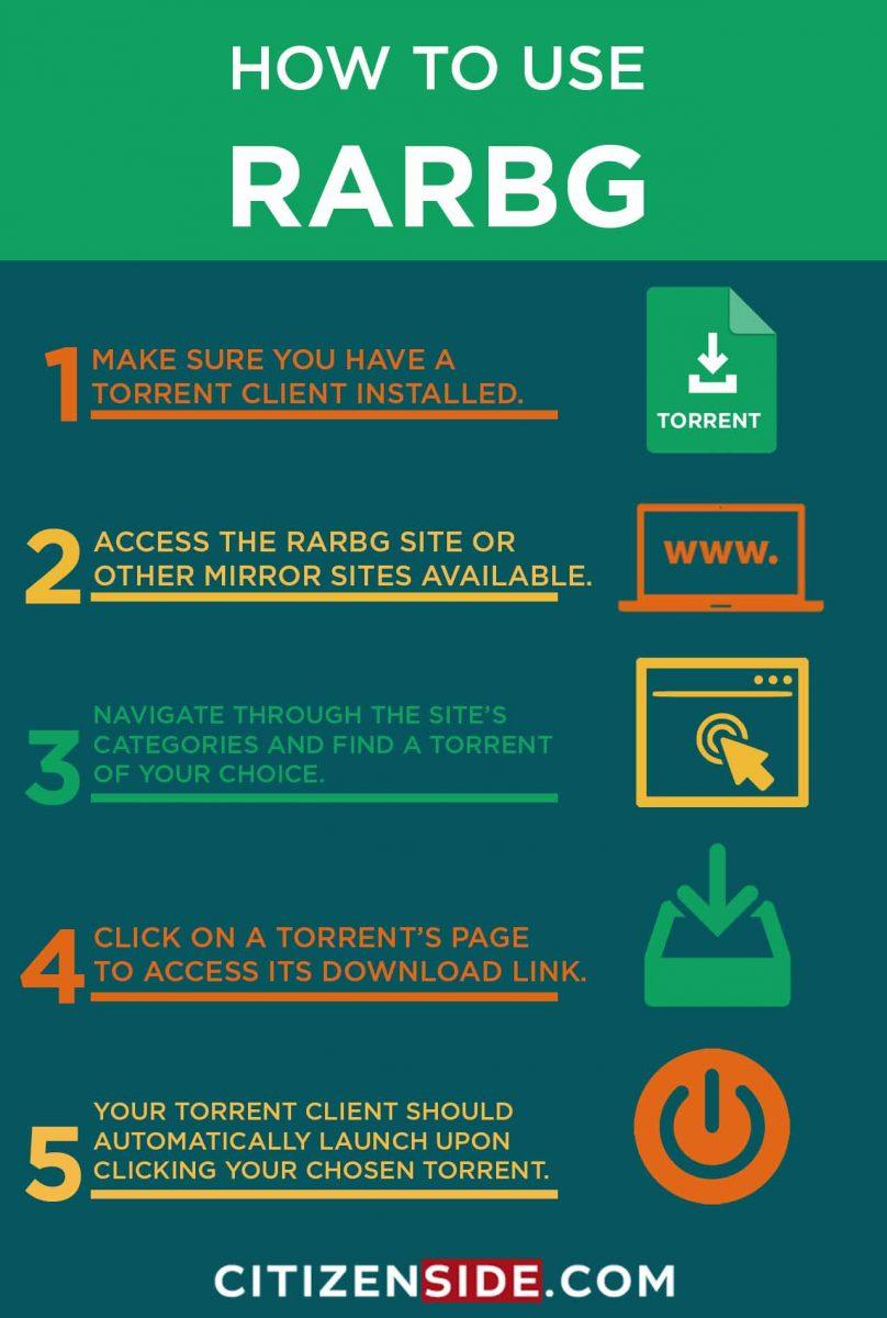 how to use rarbg