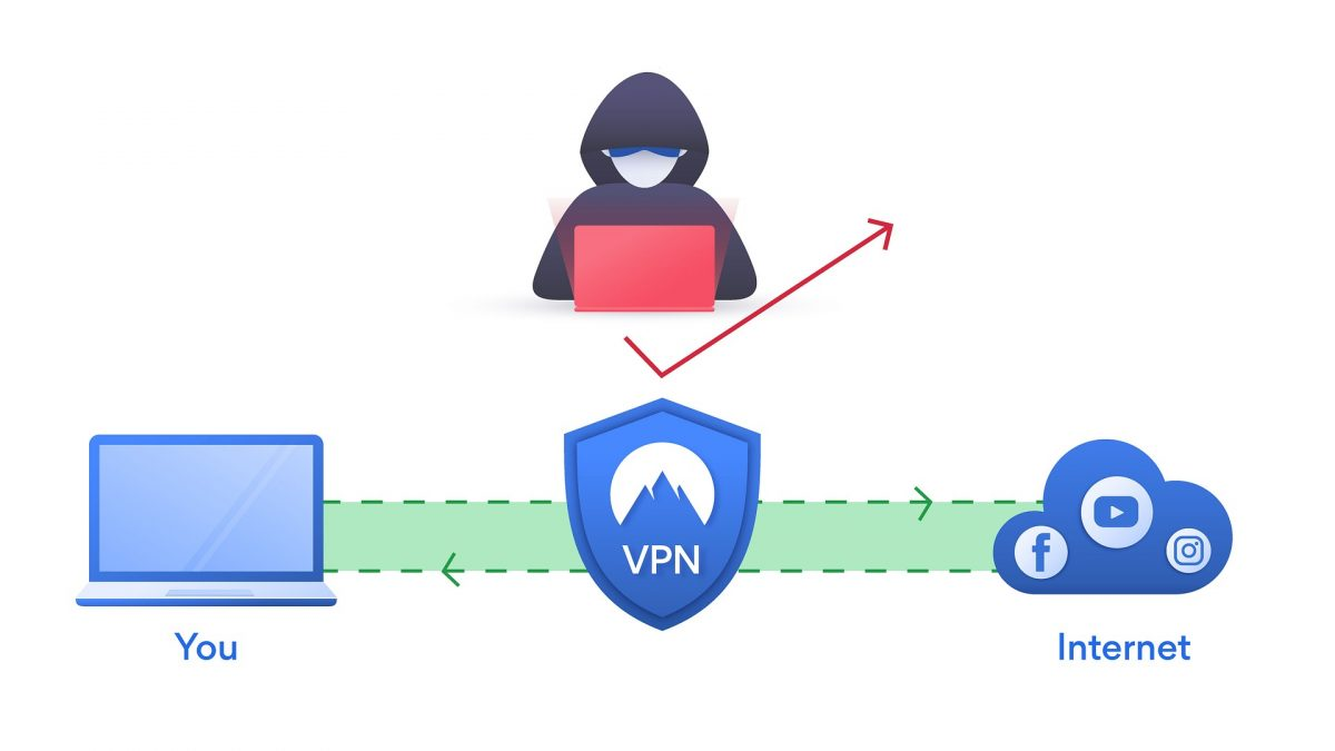 Use a VPN when torrenting from Torrentz2.