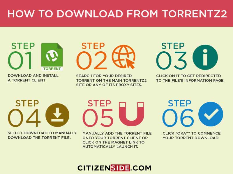 How to download from TorrentZ2