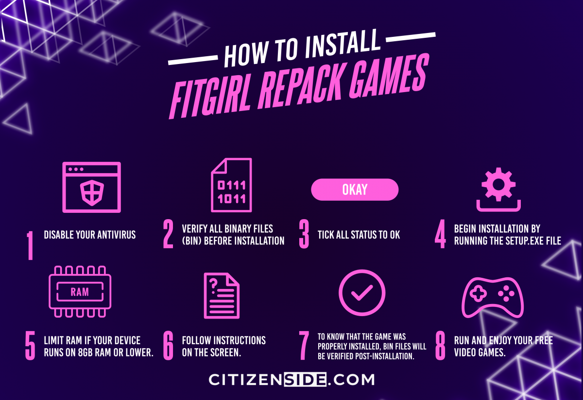 How To Install FitGirl Repacks