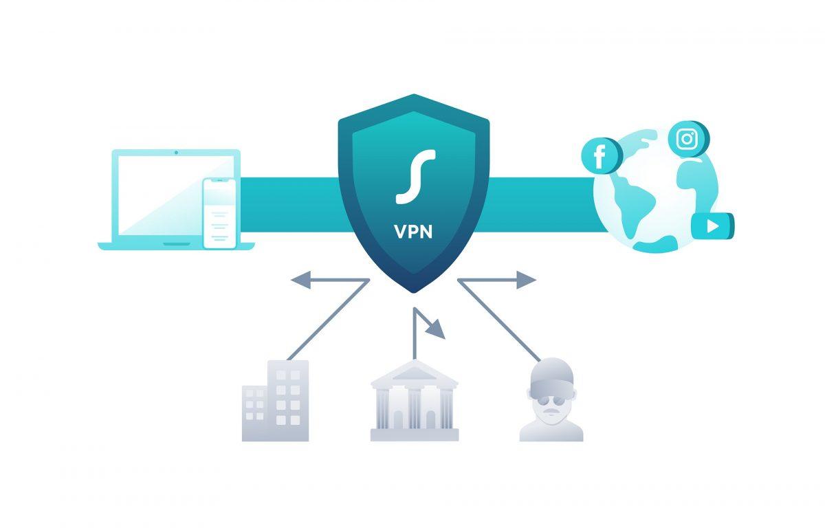 vpn for torrenting